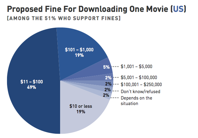 Fines for movie downloading cartoon: sex german girls. MORE CARTOONS | Get my new Cartoons in your Email ...